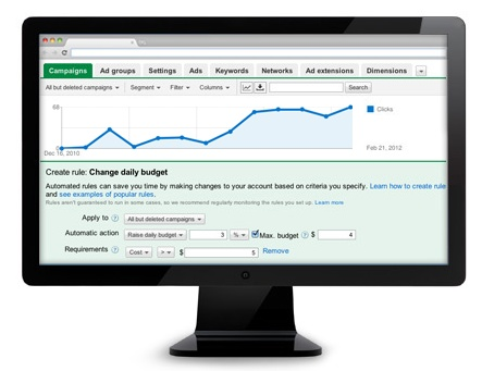 AdWords Campaign Monitoring