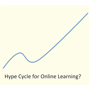 daniels_hype_cycle